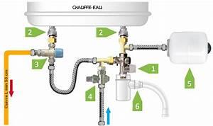 Groupe De Sécurité Chauffe Eau : chauffe eaux et accessoires de s curit par plomberie ~ Dailycaller-alerts.com Idées de Décoration