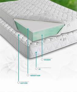 Divani letto con materasso memory ergonomico di qualità