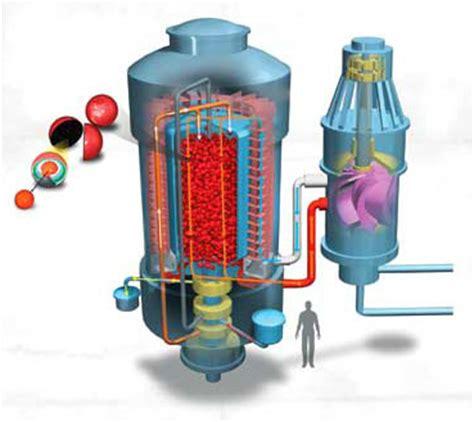 Ядерный реактор — википедия с видео wiki 2