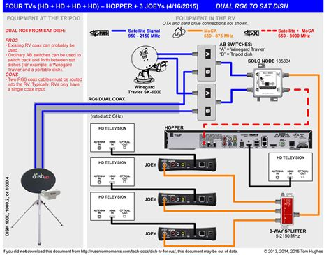 Hybrid Dish Network Wiring Diagram by Dish Wally Installation Diagram