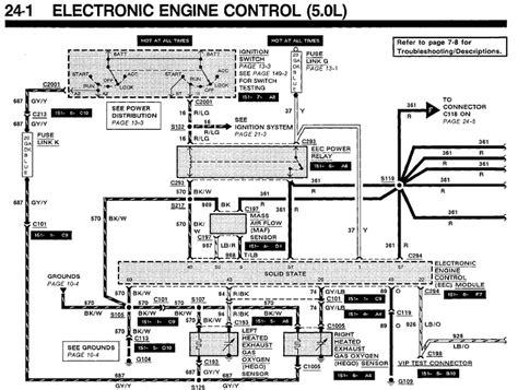 90 mustang dash wiring diagram get free image