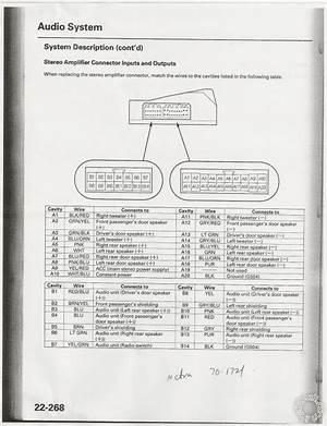 Acura Tl Engine Diagram 27706 Centrodeperegrinacion Es