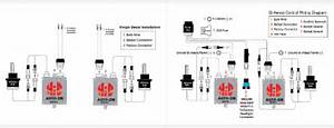 2x Dbk Hid Headlight Kit 9007 Hb5 Hi  Low Beams 15000k