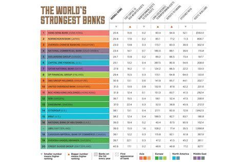 classement meilleur cuisine au monde meilleur cuisine au monde classement 28 images la 6