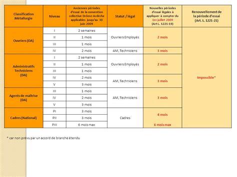 statut cadre niveau 7 r 233 union actualit 233 s juridiques ppt t 233 l 233 charger
