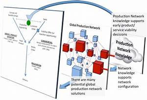 Microsoft Project Network Diagram On One Page