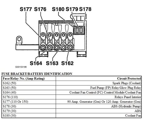 2003 vw beetle fuse box fuse box and wiring diagram