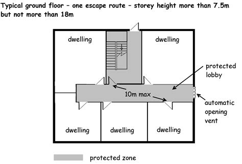 basement door 2 9 escape