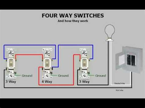 switch wiring 4way 2 3way 1 4way youtube