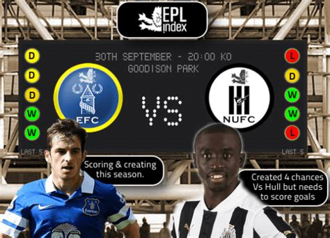 Everton Vs Newcastle United Preview   Stats & Tactical ...