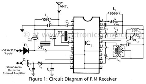 Simple Powerful Receiver Electronics Project