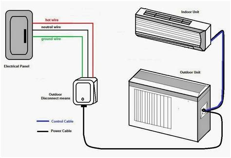 electrical wiring diagrams for air conditioning systems part two electrical knowhow split