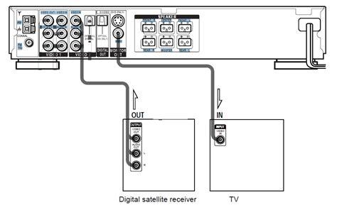 Panasonic Tcps Manual Trying Hook Sony