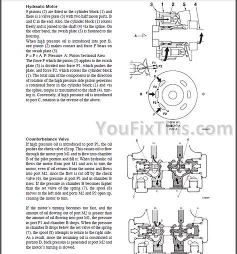 takeuchi tbr repair manual mini excavator youfixthis