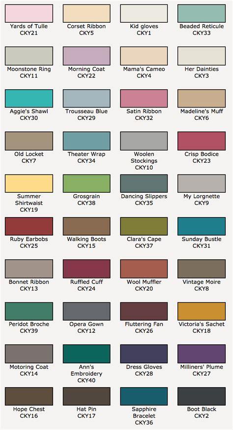 valspar chalk paint colors price side table makeover with valspar chalk paint the happy home management