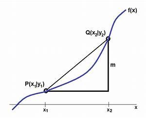 Mittlere änderungsrate Berechnen : mathematik nderungsrate ~ Themetempest.com Abrechnung