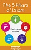 Lessons In Islam | Pillars of islam, Islamic kids ...