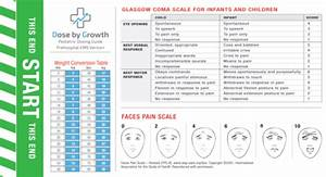 Usd To Lkr Chart Dose By Growth Pediatric Tape Broselow Type