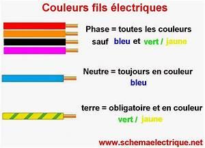 Code couleur fil electrique schema electrique for Couleur cable electrique neutre