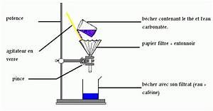 Filtration De L Eau : exercice 73 chimie seconde corrige extraction de la ~ Premium-room.com Idées de Décoration