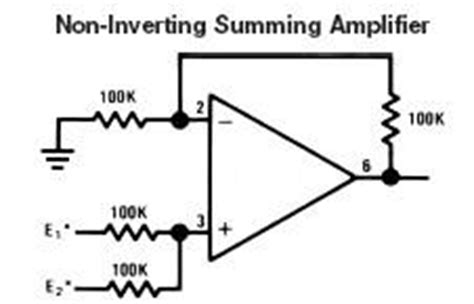 Operational Amplifier Basics Circuit Diagram World