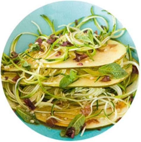 manger cru recette jemesensbien fr