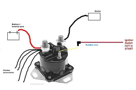How Install Solenoid Van