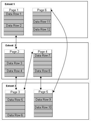 sql server fragmentation detect fragmentation