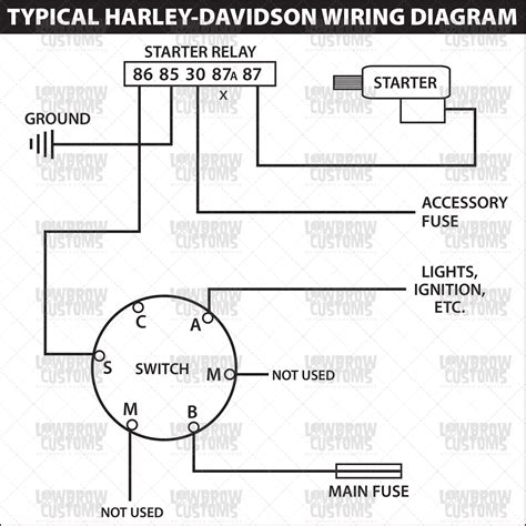 Ignition Starter Switch Wiring Diagram weatherpoof starter ignition switch
