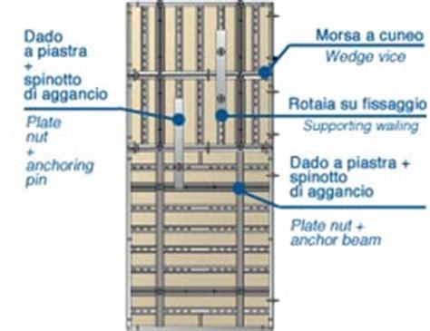 Sostegni Per Mensole by Marceaglia Casseforme Prefabbricate Mensole