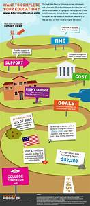 The Road Map To College Provides Individuals With A Fast