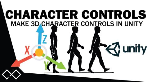 unity character controller tutorial