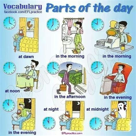 routine verbs lets learn  bit  english