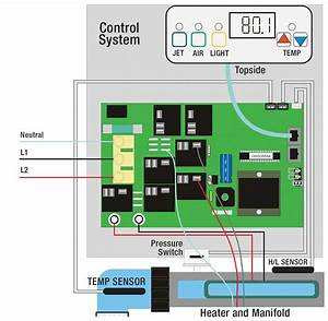 Electronic Control Basics For Hot Tubs