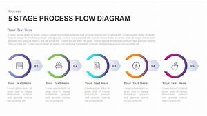 5 Stage Process Flow Diagram Template For Powerpoint  U0026 Keynote