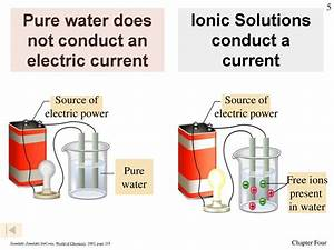 Aqueous Solutions Of Electrolytes