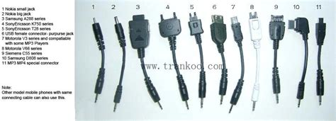 Charging Cable Plugs For Mobile Phones And Mp4 Player