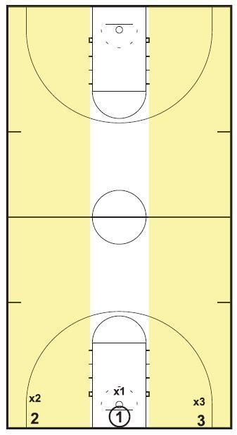 basketball drills toughness