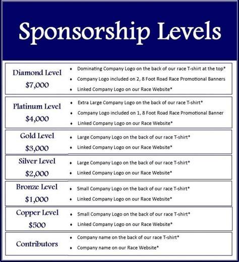 donation form template donation form sponsorship levels