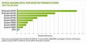 Autodesk 3ds Max 2014 and Quadro Graphics Cards | NVIDIA