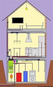 Elektroinstallation Im Haus : elektroinstallationen beim innenausbau ~ Lizthompson.info Haus und Dekorationen