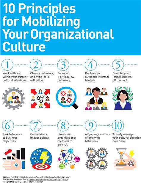 mobilize  organizational culture organization