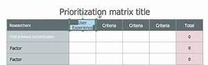 Creating Prioritization Matrix