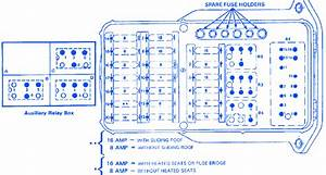 Mercedes Benz 190e 1986 Fuse Box  Block Circuit Breaker Diagram  U00bb Carfusebox