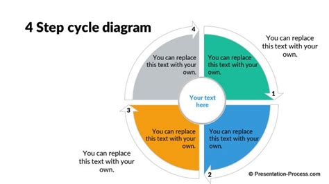 Step By Step Cycle Diagram by Flat Design Templates Powerpoint Circle