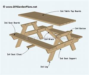 DIY Building Plans for a Picnic Table Backyard Ideas