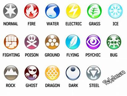 There Types Elemental Powers Fire Water Anime