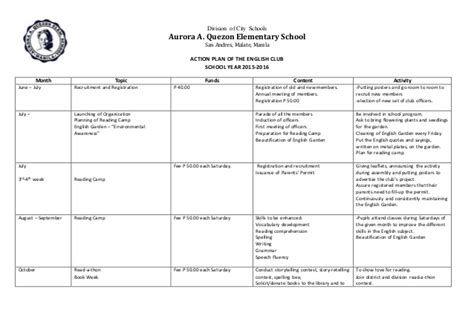 Planning sheet, essay, example for Free
