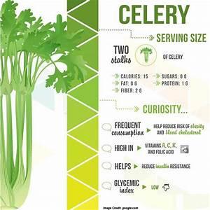 15 Super Health Benefits of Celery