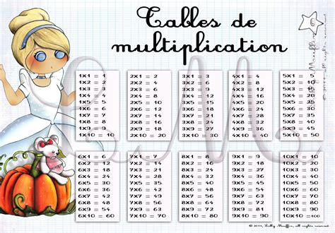 tables de multiplication cendrillon affiche plastifi 233 e autres papeterie par lilly muffin